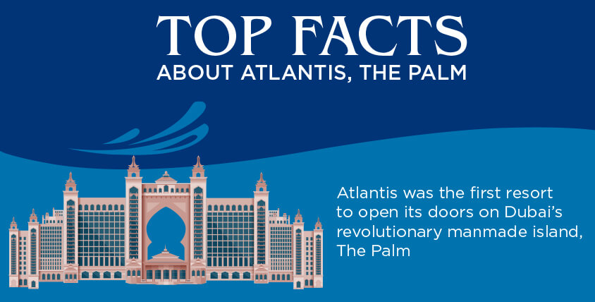 Top 10 Facts About Atlantis, The Palm