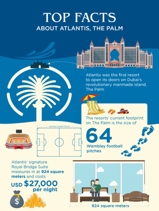 top-hotel-facts-about-atlantis-dubai