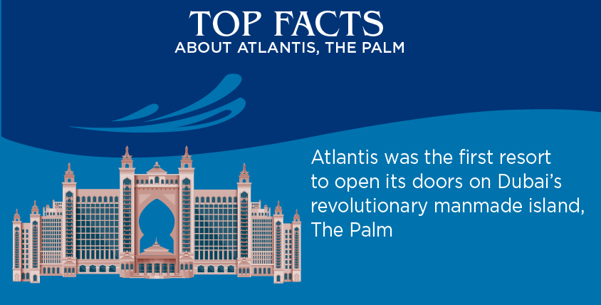 top facts about atlantis