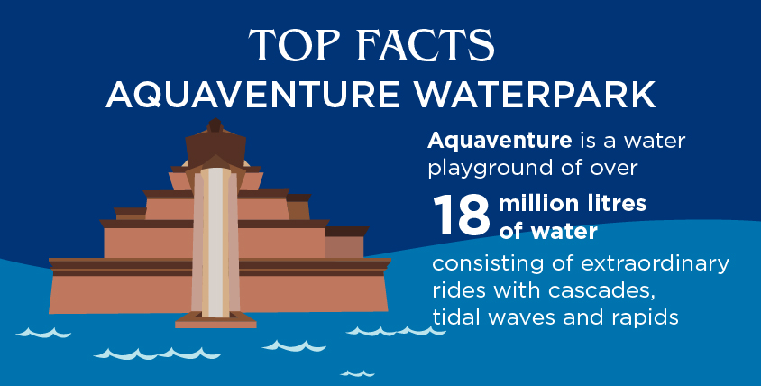 top-facts-about-aquaventure