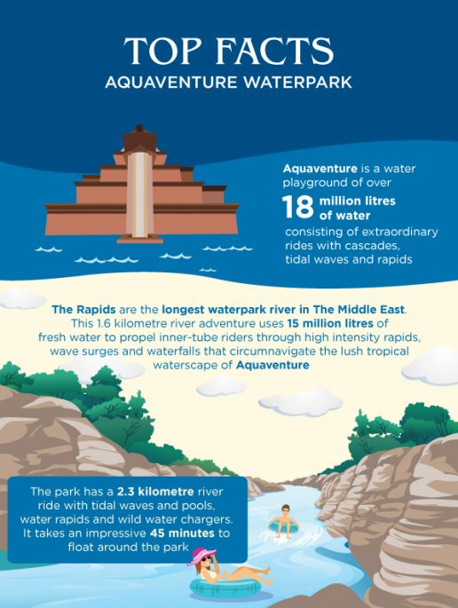 top-facts-aquaventure-waterpark