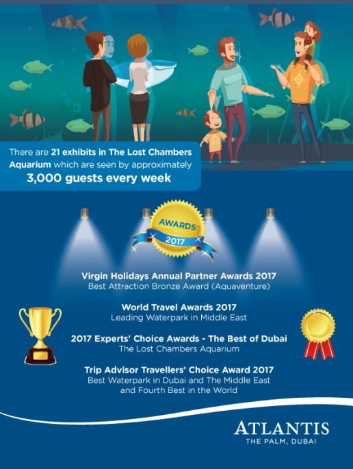 top-facts-atlantis-marine-waterpark-dubai-awards