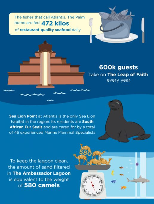 top-facts-atlantis-marine-world-oatlantis-dubai