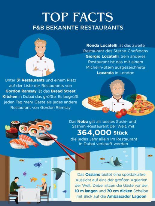 Top-Fakten-über-Atlantis-Signature-Restaurants