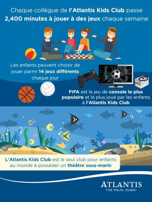 les-faits-sur-les-jeux-d-enfants-au-Kids-Club-à-Atlantis