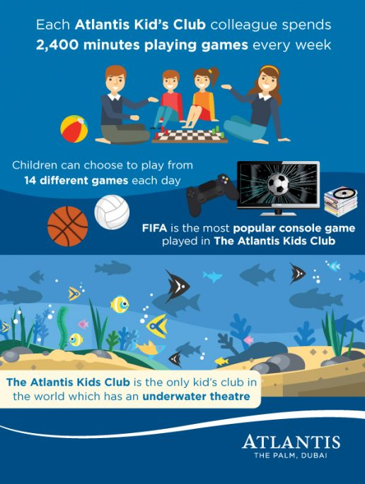 top-facts-atlantis-kids-club-atlantis-dubai