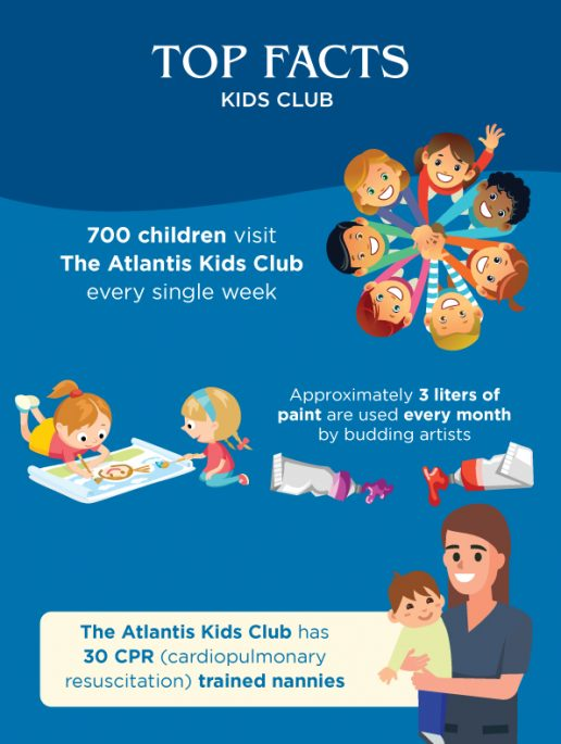 top-facts-atlantis-kids-club-kids-activities-in-dubai