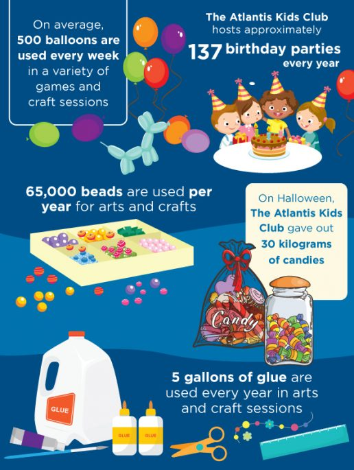top-facts-atlantis-kids-club-kids-programs