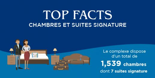 top-facts-chambres-et-suites-signature