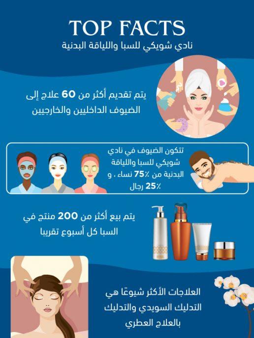 العلاجات-الأكثر-شيوعًا-في-نادي-شويكي-للسبا-واللياقة-البدنية
