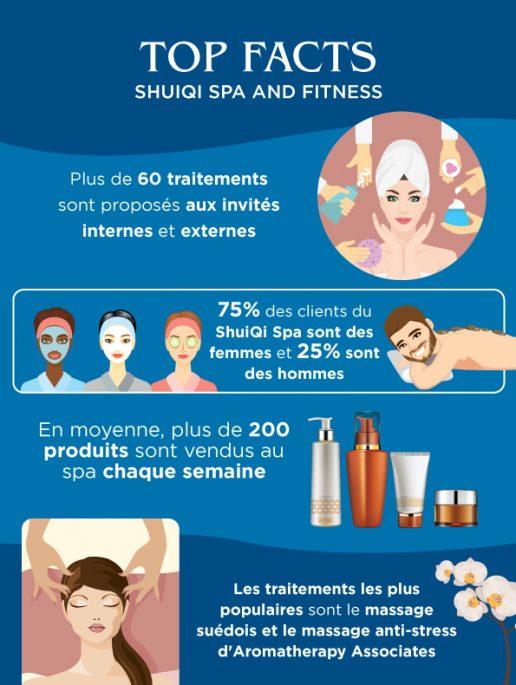 Les-traitements-et-produits-vendus-au-ShuiQi-Spa