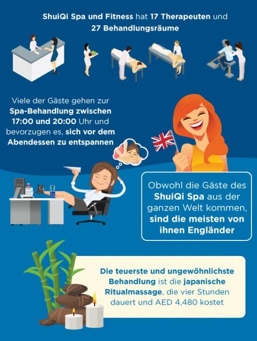 top-facts-shuiqi-massage-und-spa-behandlung