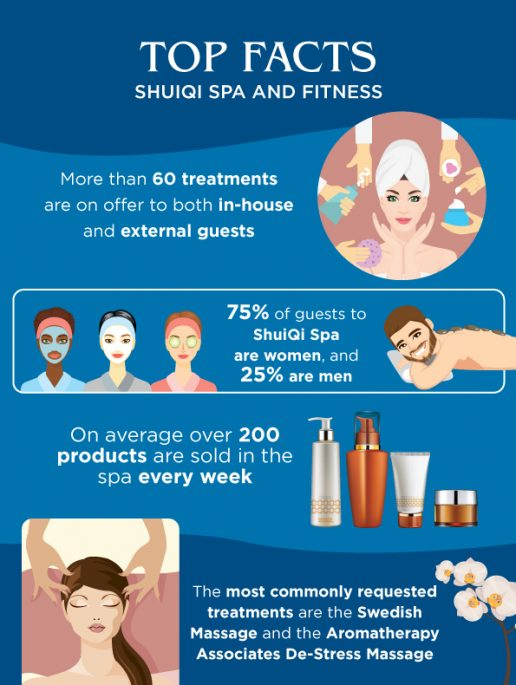 top-facts-shuiqi-spa-in-dubai