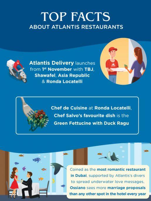 atlantis-restaurants-top-facts