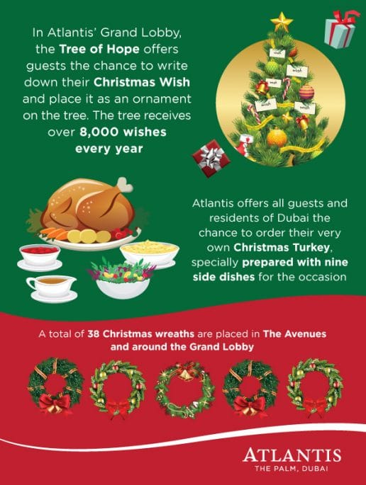 atlantis-tree-of-hope-and-christmas-turkey-takeaway