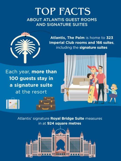 top-facts-atlantis-signature-suites