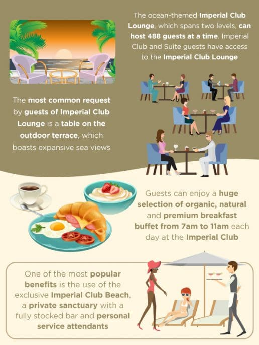 atlantis-imperial-club-lounge-dubai