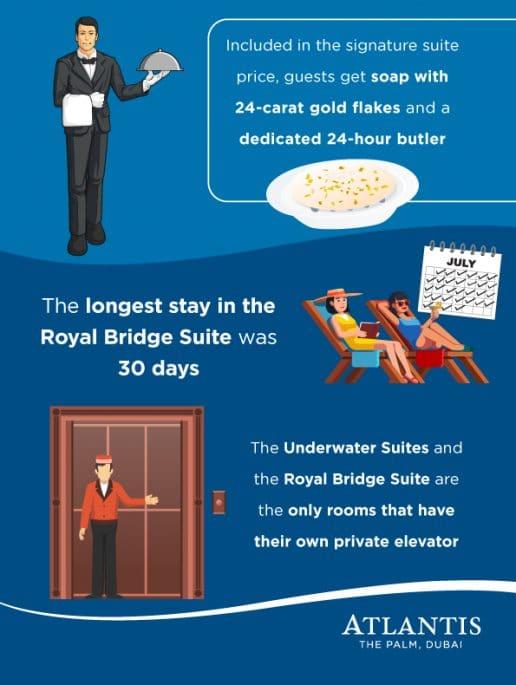 top-facts-atlantis-royal-bridge-suite-dubai