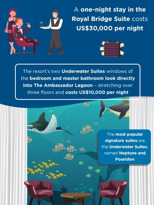 top-facts-atlantis-underwater-suites-dubai