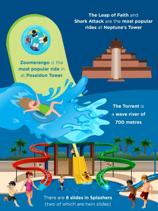 top-facts-zoomernago-the-torrents-splashers