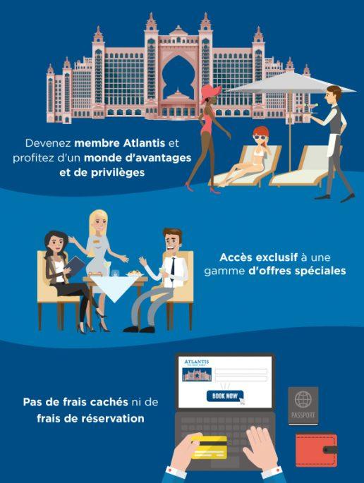 avantages des membres atlantis